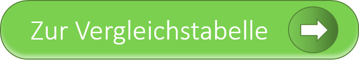 2015-08-11 call to action button